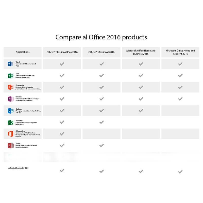 Licencia Digital Office 2019 Pro 1